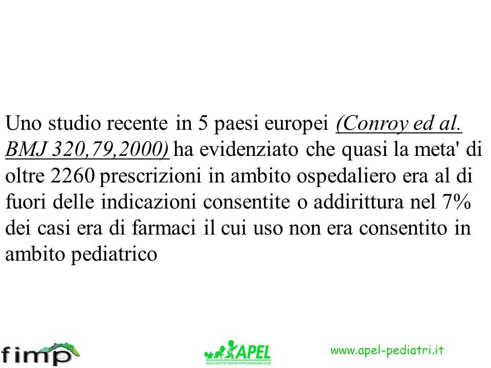 Uno studio recente in 5 paesi europei (Conroy ed al