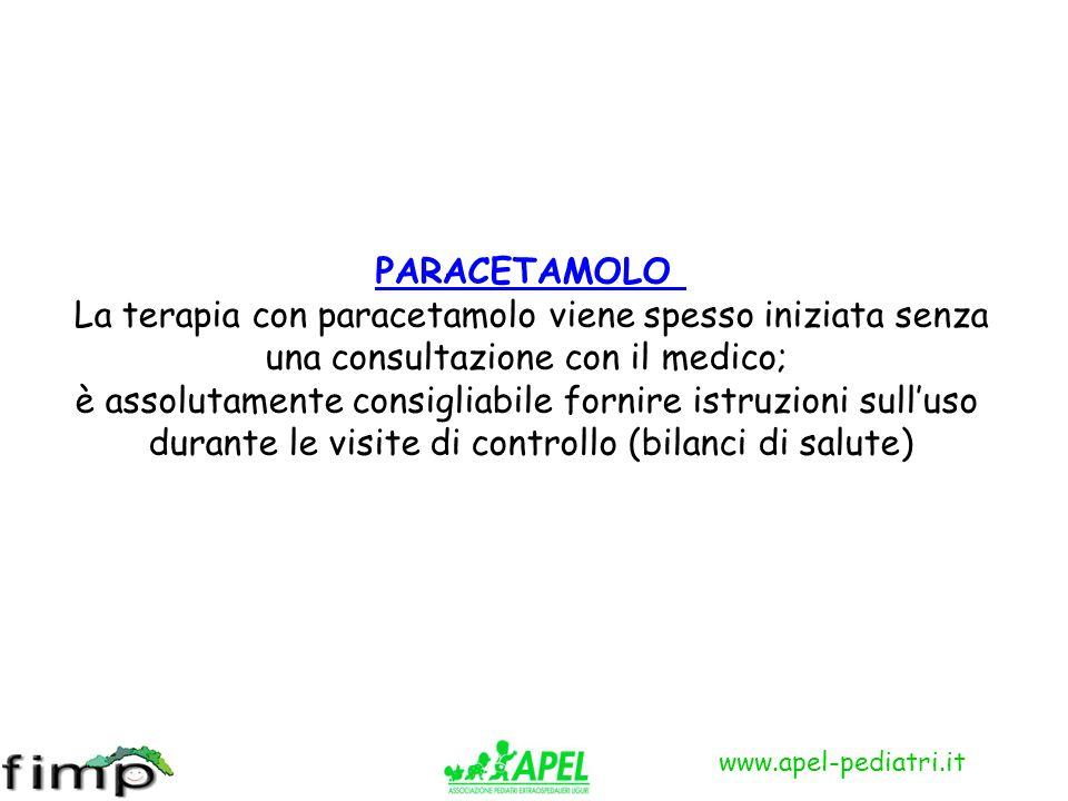 La terapia con paracetamolo viene spesso iniziata senza