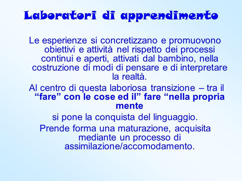 Laboratori di apprendimento
