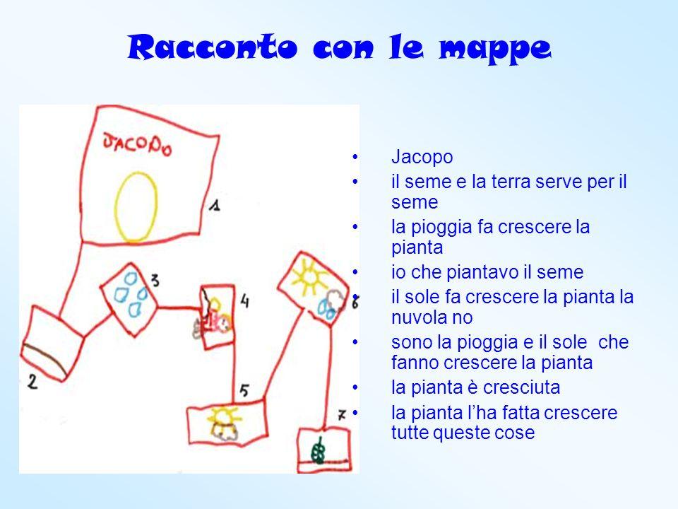 Racconto con le mappe Jacopo il seme e la terra serve per il seme