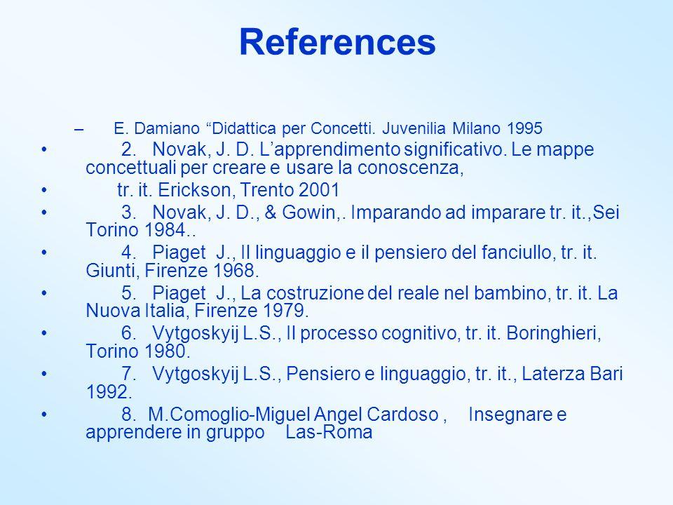 References E. Damiano Didattica per Concetti. Juvenilia Milano 1995.