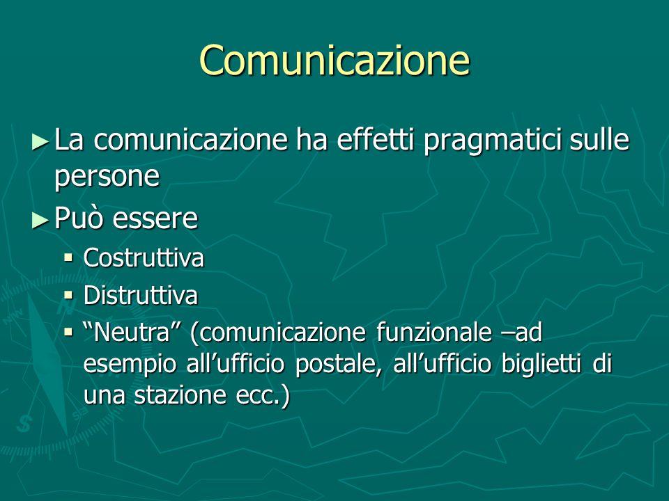 Comunicazione La comunicazione ha effetti pragmatici sulle persone