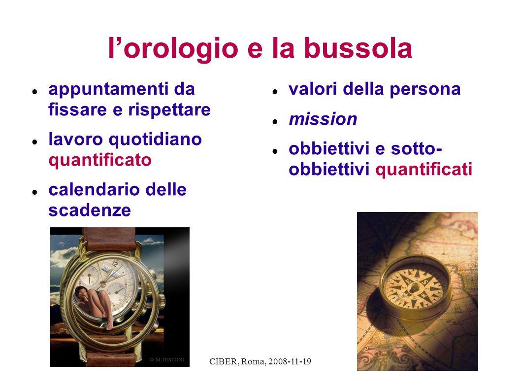 l'orologio e la bussola