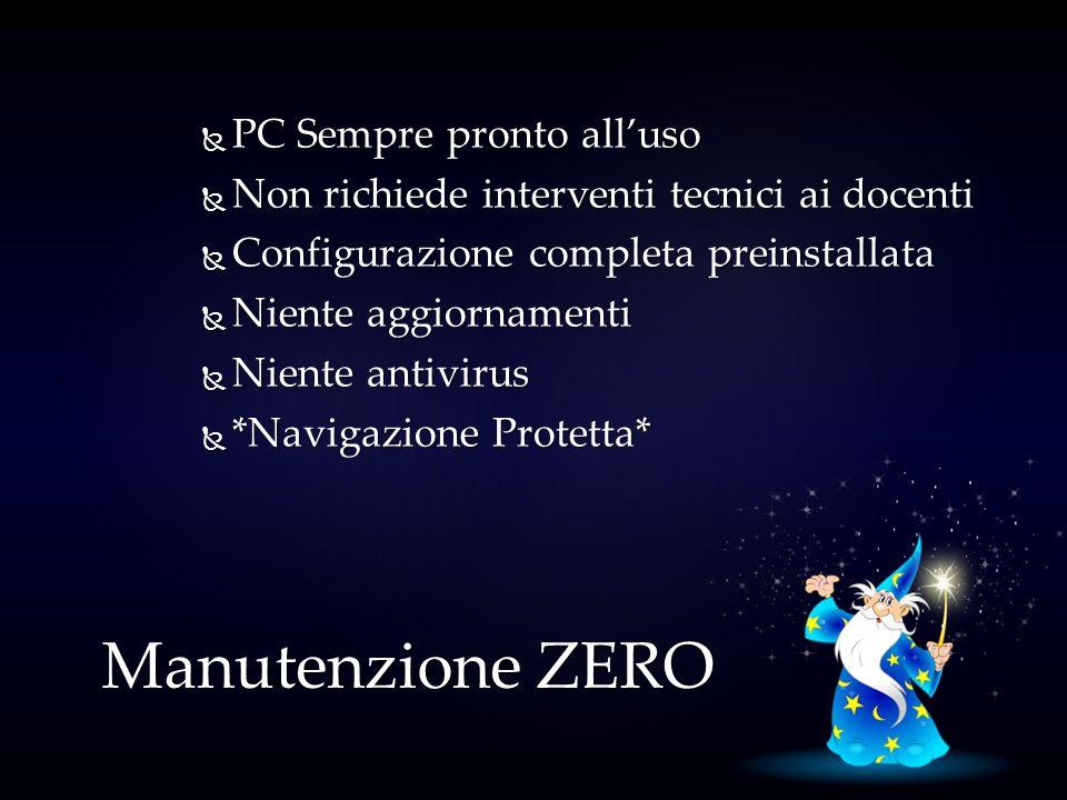 Manutenzione ZERO PC Sempre pronto all'uso