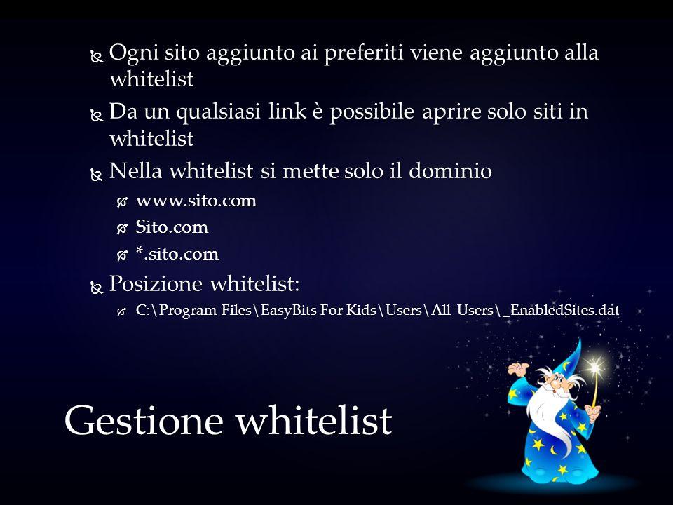 Ogni sito aggiunto ai preferiti viene aggiunto alla whitelist