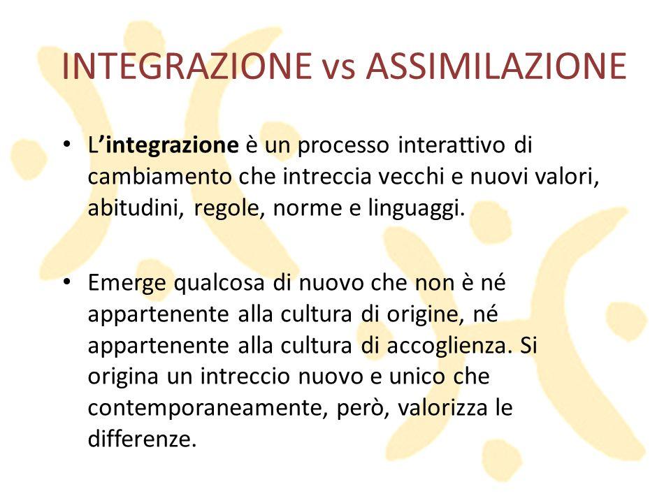 INTEGRAZIONE vs ASSIMILAZIONE
