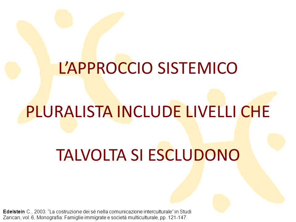 L'APPROCCIO SISTEMICO PLURALISTA INCLUDE LIVELLI CHE TALVOLTA SI ESCLUDONO
