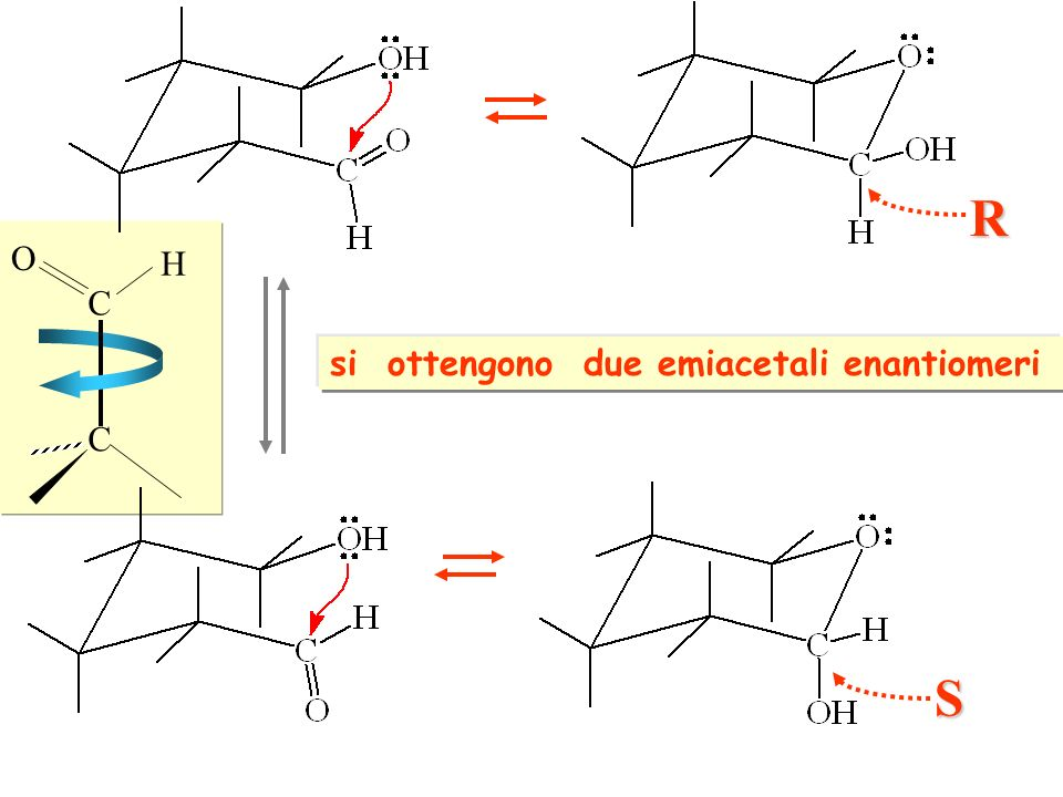 R C H O si ottengono due emiacetali enantiomeri C S