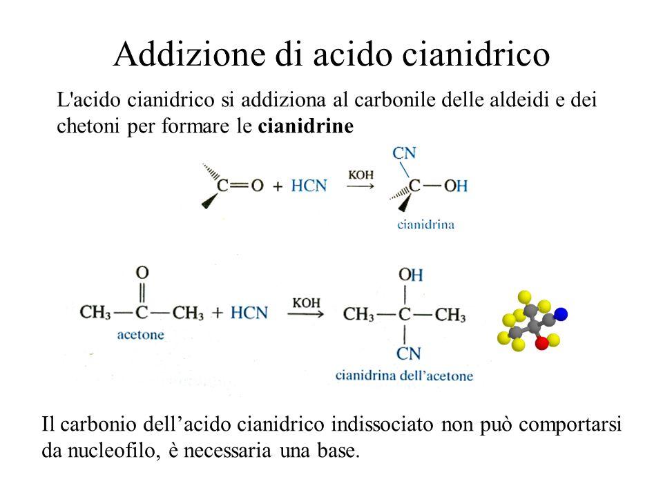 Addizione di acido cianidrico