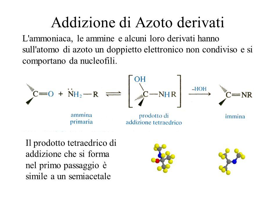 Addizione di Azoto derivati