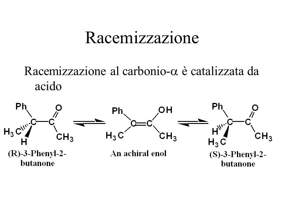 Racemizzazione Racemizzazione al carbonio-a è catalizzata da acido