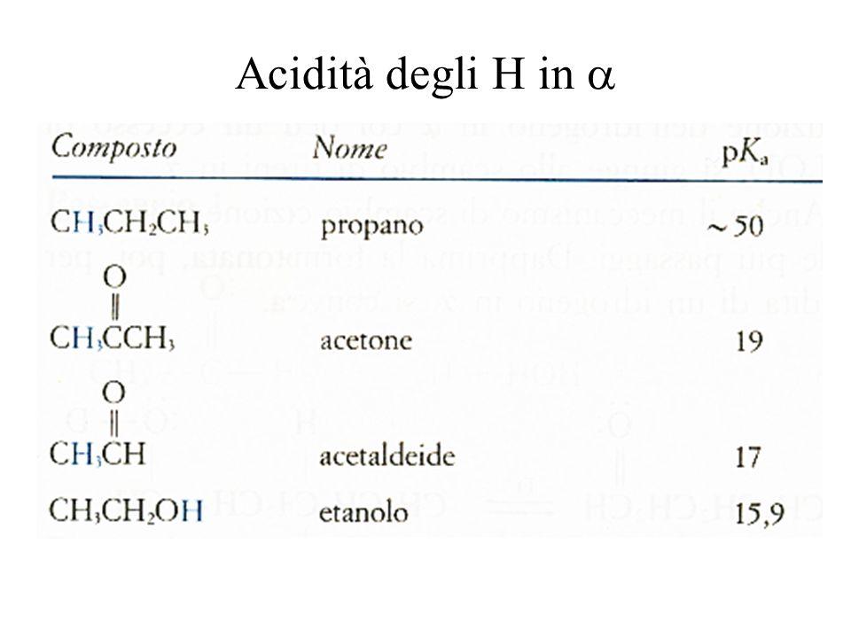 Acidità degli H in a