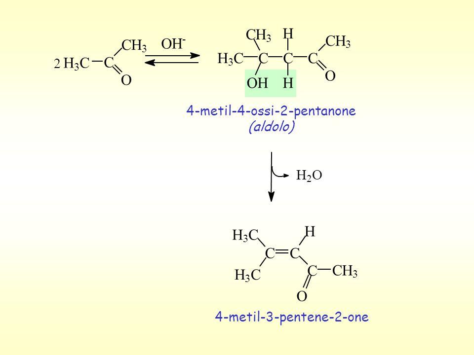 O H C H C O H O 2 4-metil-4-ossi-2-pentanone (aldolo)