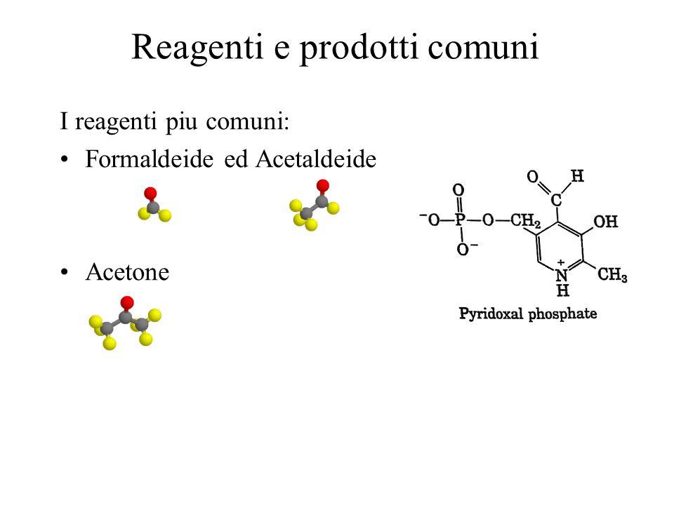 Reagenti e prodotti comuni