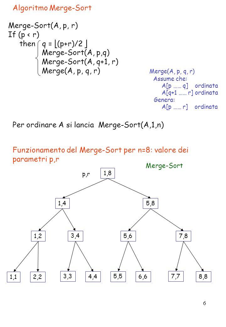 Merge(A, p, q, r) Merge(A, p, q, r)
