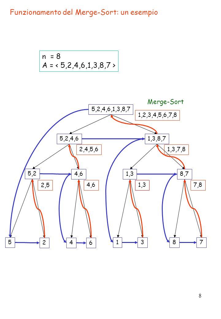 Funzionamento del Merge-Sort: un esempio