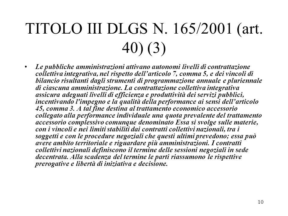 TITOLO III DLGS N. 165/2001 (art. 40) (3)