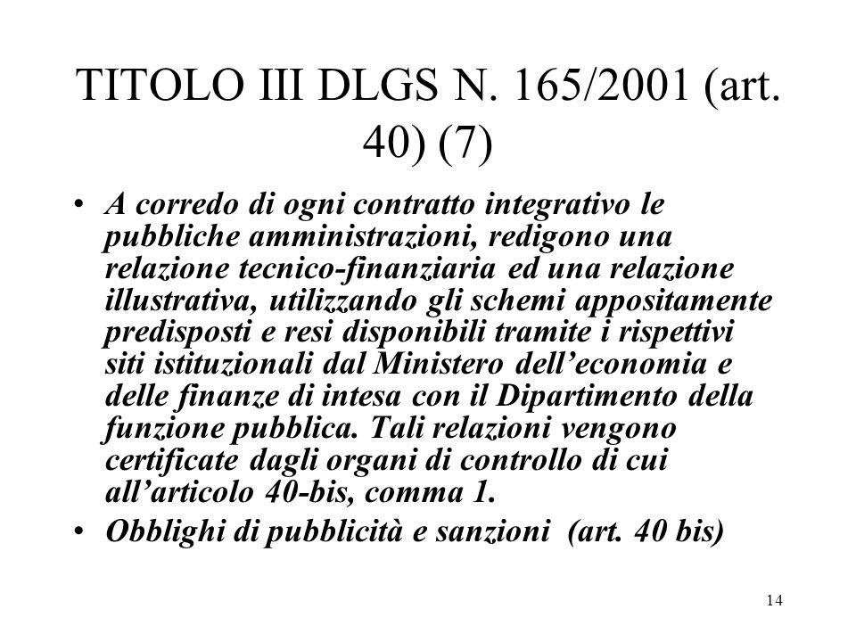 TITOLO III DLGS N. 165/2001 (art. 40) (7)