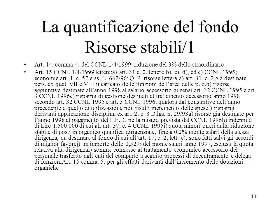 La quantificazione del fondo Risorse stabili/1