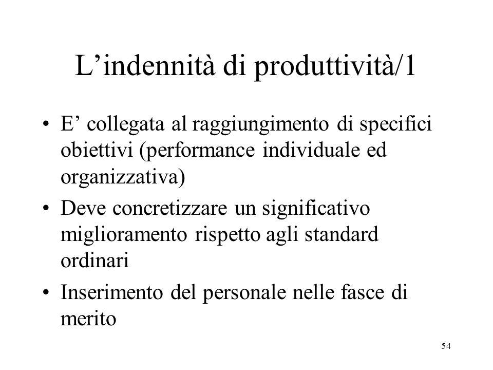 L'indennità di produttività/1