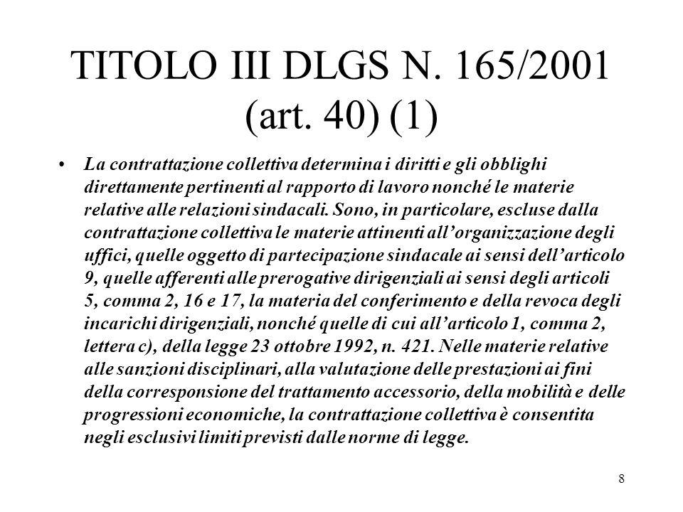 TITOLO III DLGS N. 165/2001 (art. 40) (1)