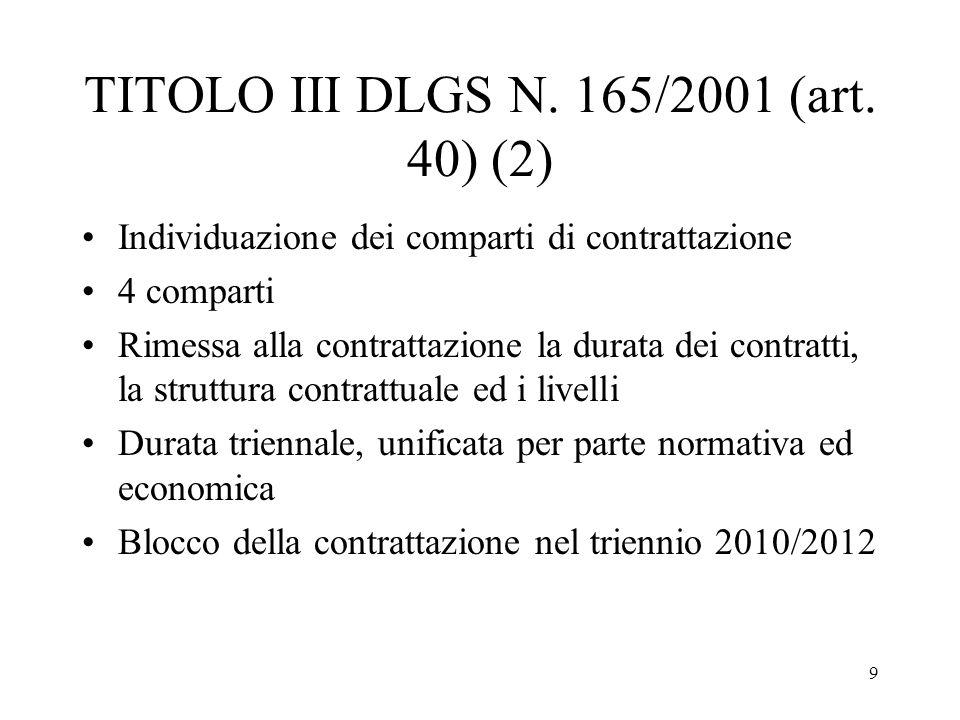 TITOLO III DLGS N. 165/2001 (art. 40) (2)