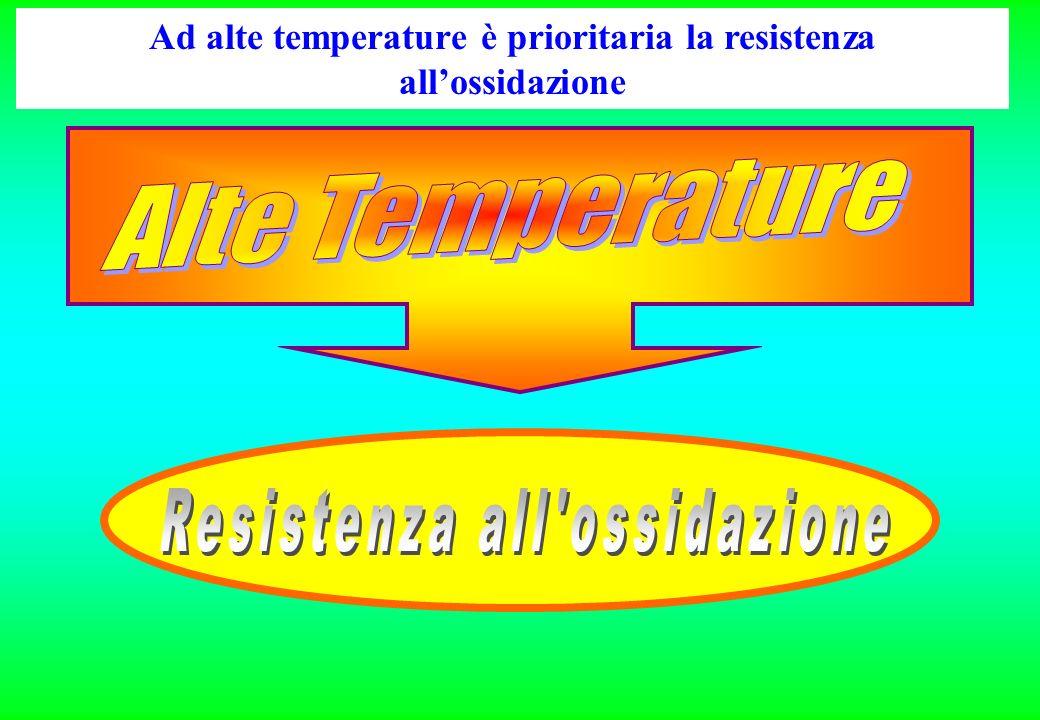 Ad alte temperature è prioritaria la resistenza all'ossidazione