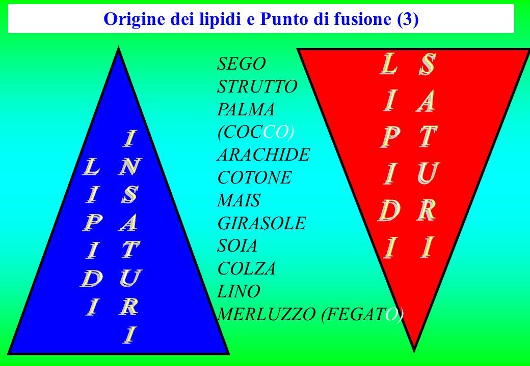 Origine dei lipidi e Punto di fusione (3)