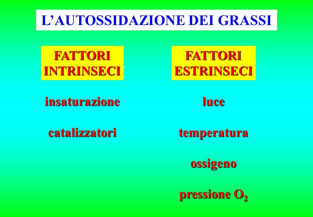 L'AUTOSSIDAZIONE DEI GRASSI