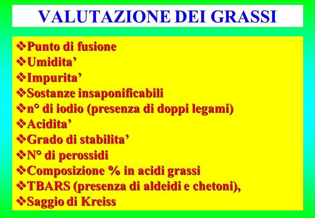 VALUTAZIONE DEI GRASSI