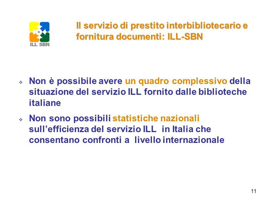 Il servizio di prestito interbibliotecario e