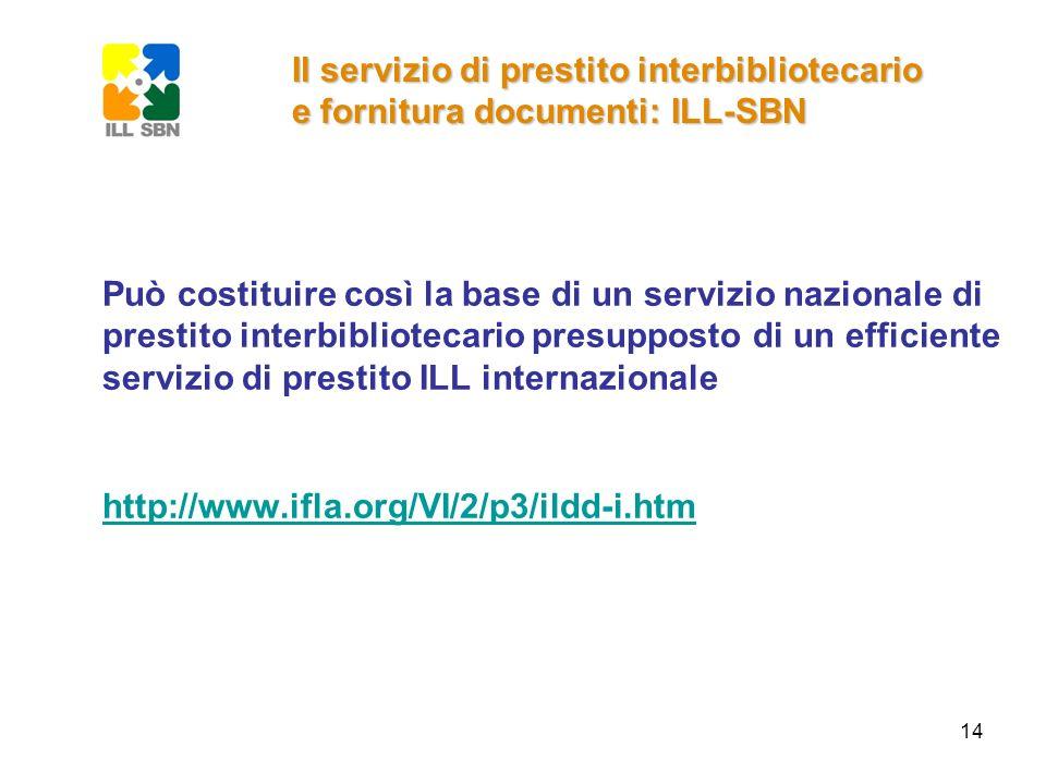 Il servizio di prestito interbibliotecario