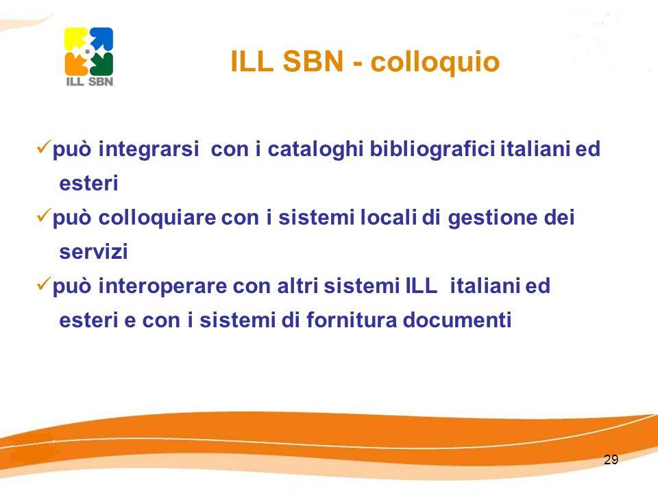 ILL SBN - colloquiopuò integrarsi con i cataloghi bibliografici italiani ed. esteri. può colloquiare con i sistemi locali di gestione dei.
