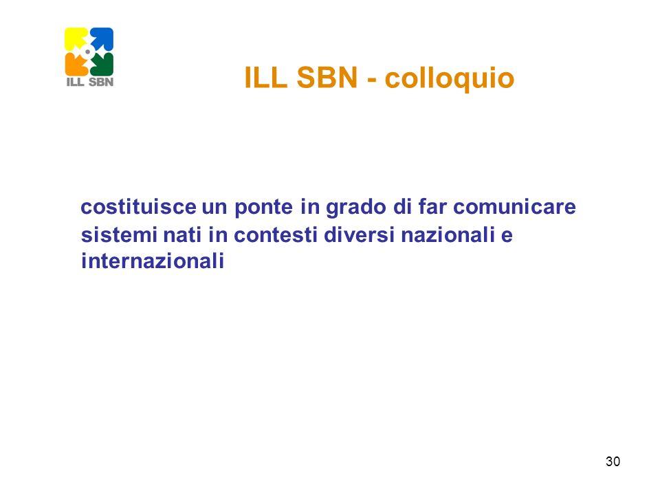 ILL SBN - colloquiocostituisce un ponte in grado di far comunicare sistemi nati in contesti diversi nazionali e internazionali.