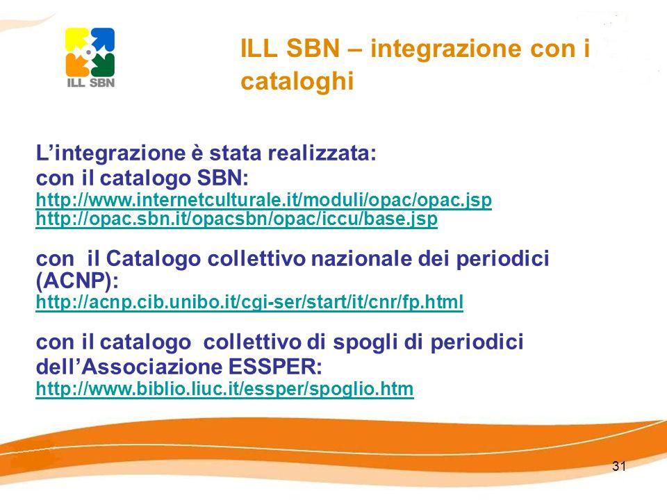 ILL SBN – integrazione con i cataloghi
