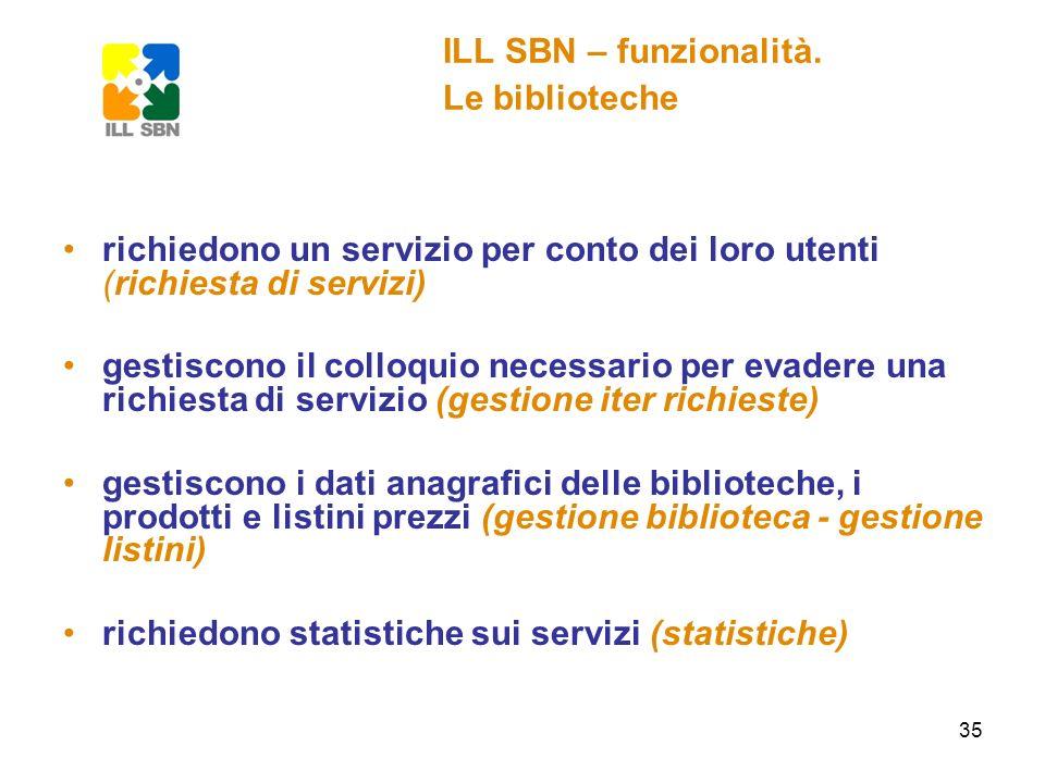 ILL SBN – funzionalità. Le biblioteche