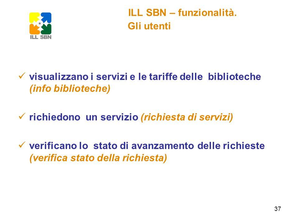 ILL SBN – funzionalità. Gli utenti