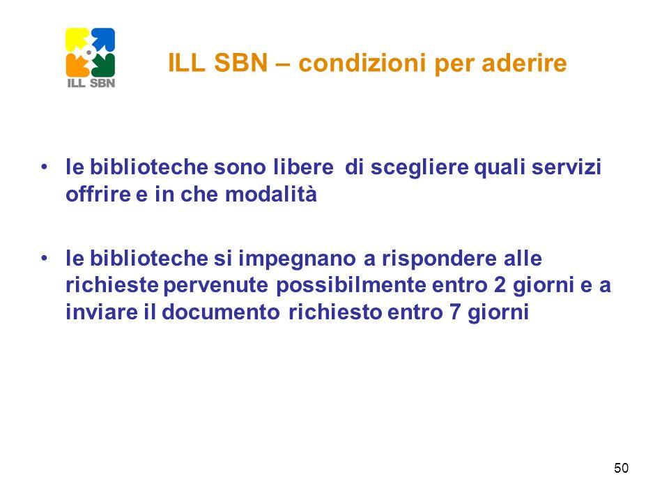 ILL SBN – condizioni per aderire