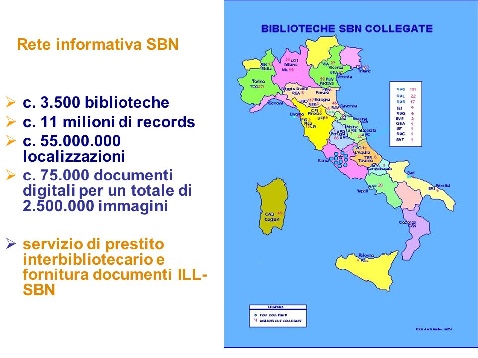Rete informativa SBN c. 3.500 biblioteche. c. 11 milioni di records. c. 55.000.000 localizzazioni.