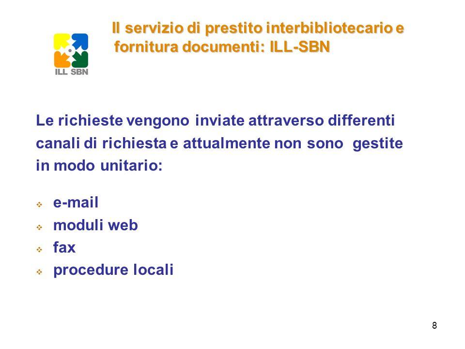 fornitura documenti: ILL-SBN