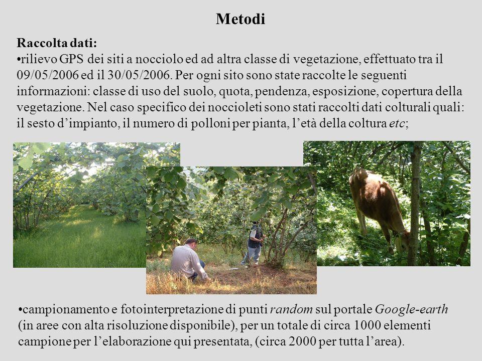 Metodi Raccolta dati: