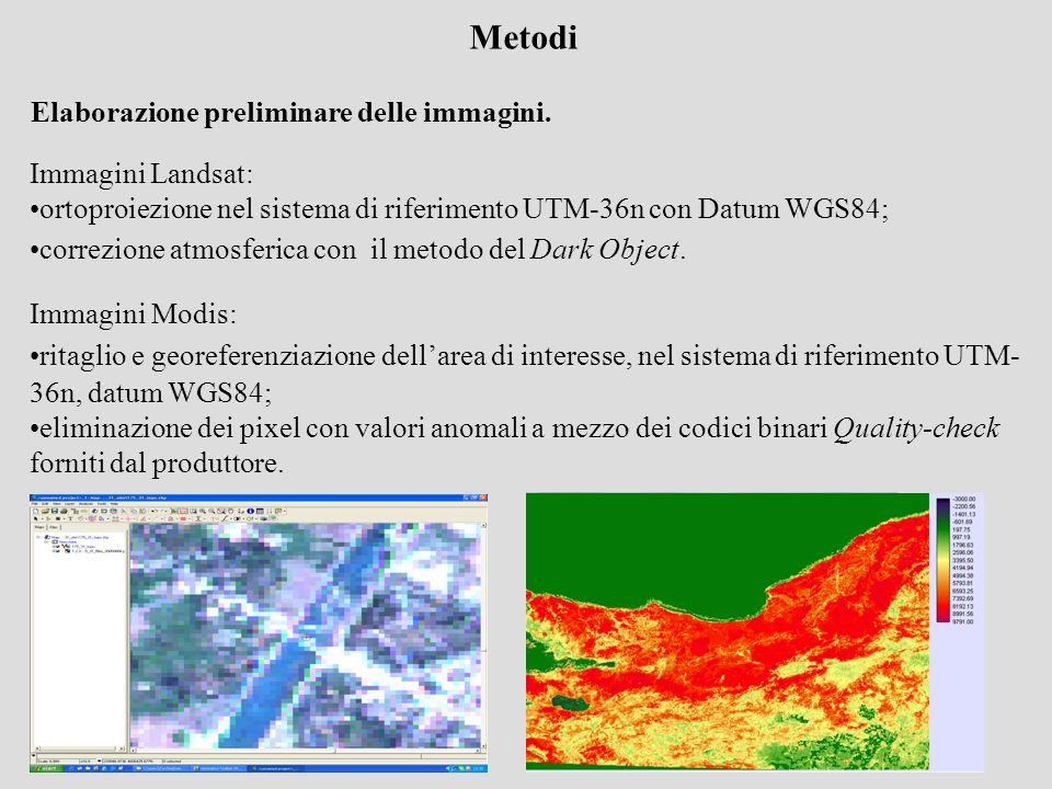 Metodi Elaborazione preliminare delle immagini. Immagini Landsat: