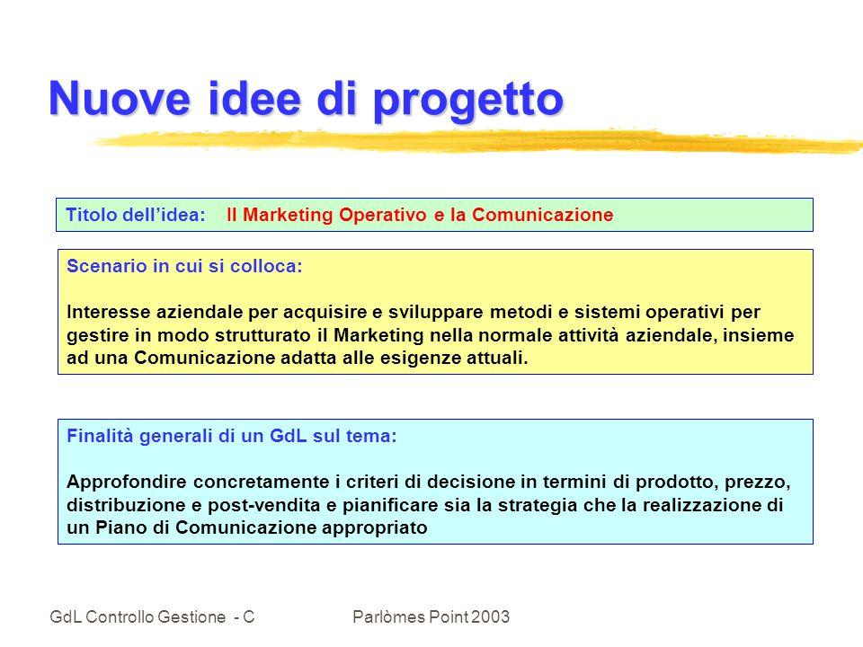 Nuove idee di progetto Titolo dell'idea: Il Marketing Operativo e la Comunicazione. Scenario in cui si colloca: