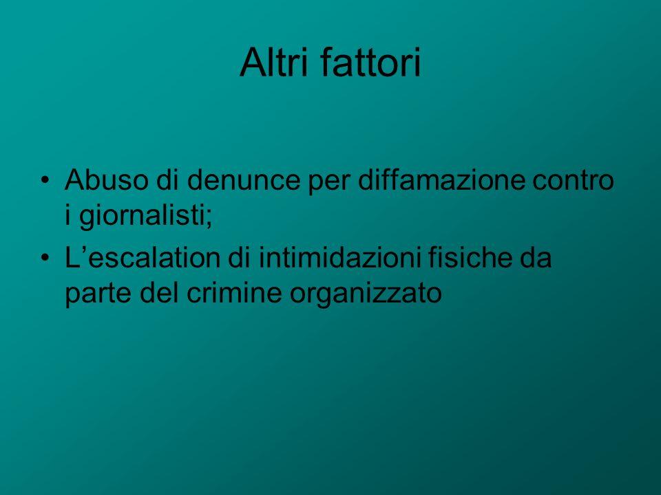 Altri fattori Abuso di denunce per diffamazione contro i giornalisti;