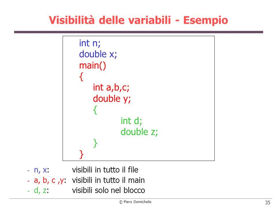 Visibilità delle variabili - Esempio