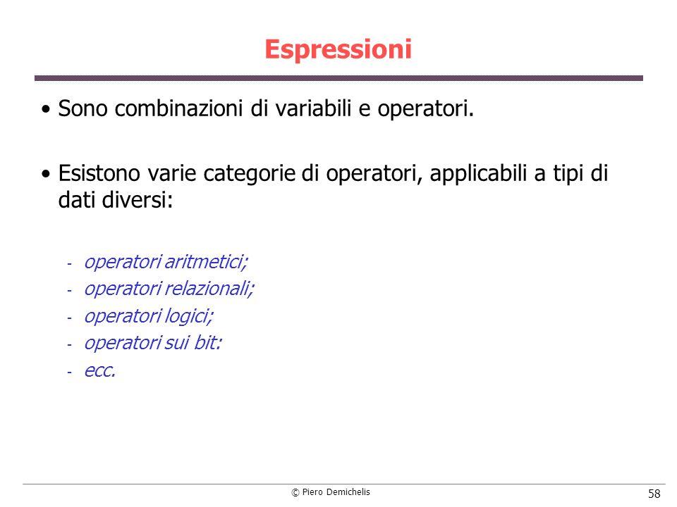 Espressioni Sono combinazioni di variabili e operatori.