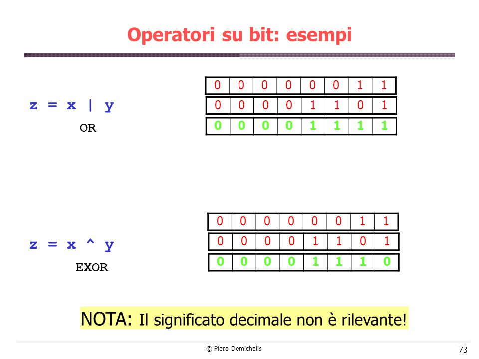 Operatori su bit: esempi