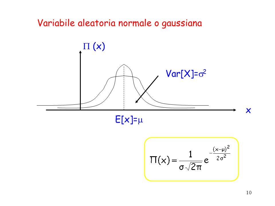 Variabile aleatoria normale o gaussiana
