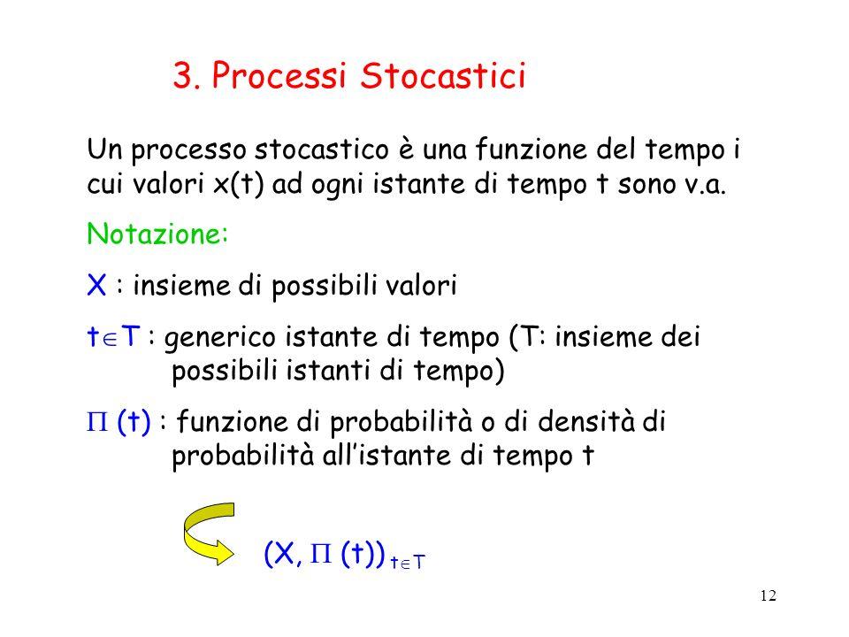 3. Processi Stocastici Un processo stocastico è una funzione del tempo i cui valori x(t) ad ogni istante di tempo t sono v.a.