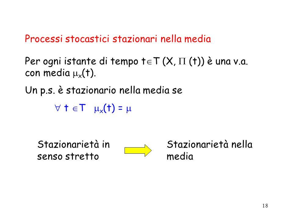 Processi stocastici stazionari nella media